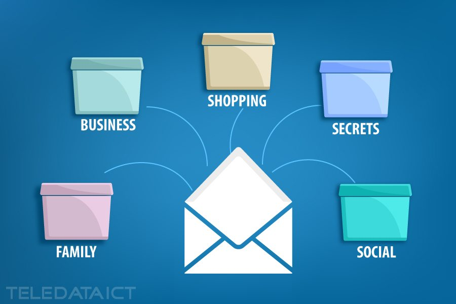 declutter your inbox