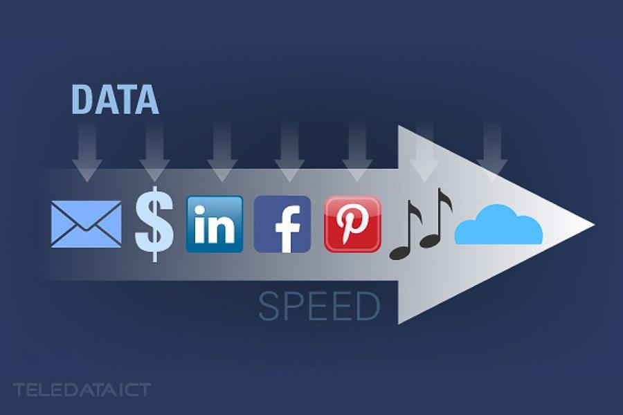Data-Speed-Bandwidth | Teledata ICT