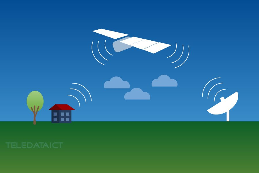 Satellite Internet Explained