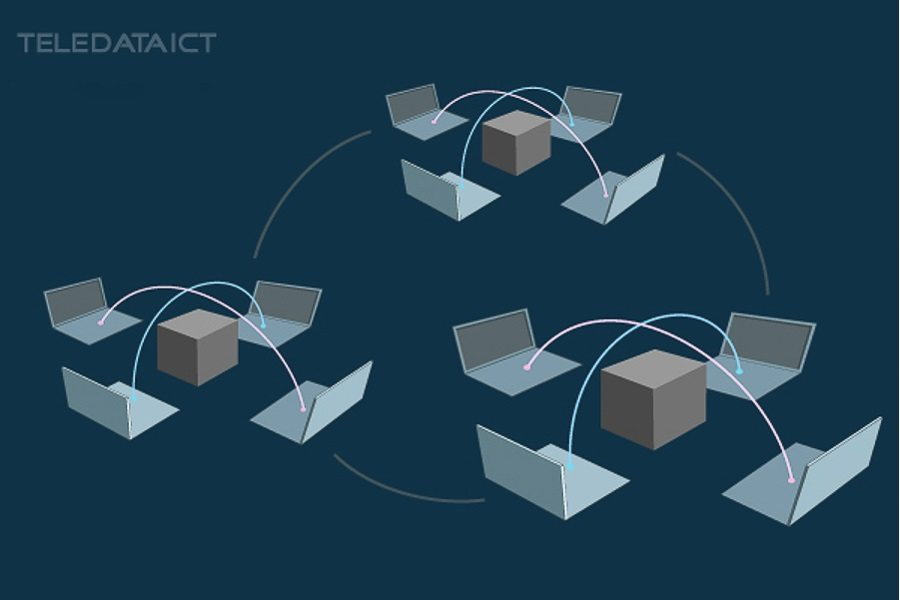 Wide Area Network And its Benefits