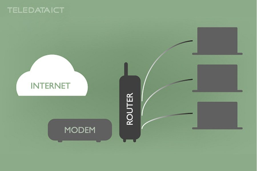 Difference Between Internet Modem and Router
