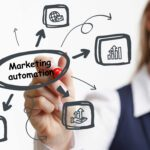 marketing_automation_real_estate